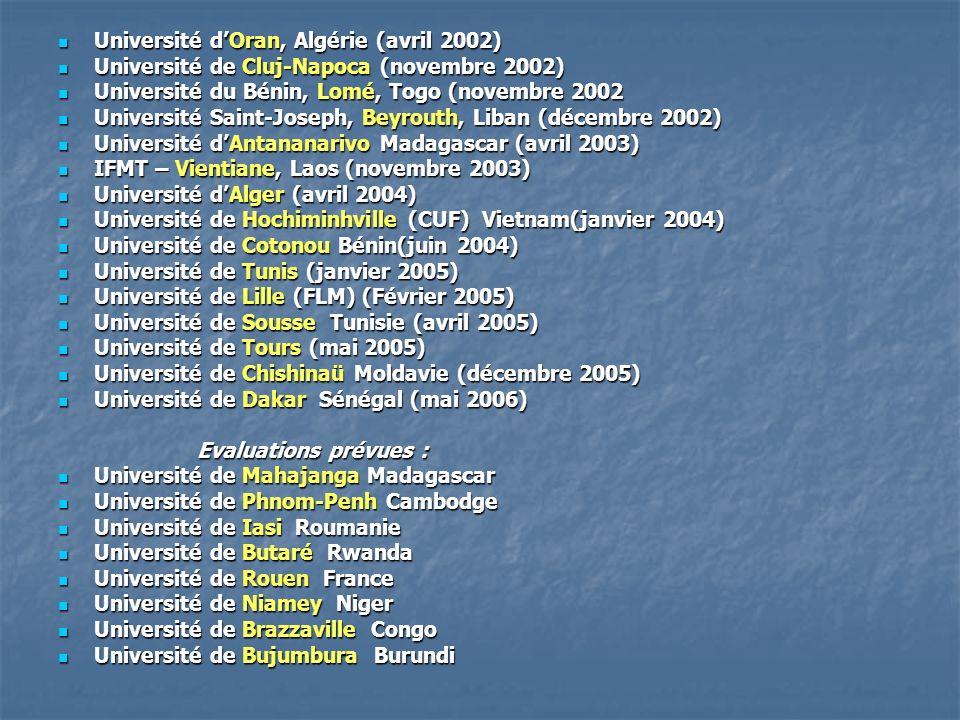 Université dOran, Algérie (avril 2002) Université dOran, Algérie (avril 2002) Université de Cluj-Napoca (novembre 2002) Université de Cluj-Napoca (nov