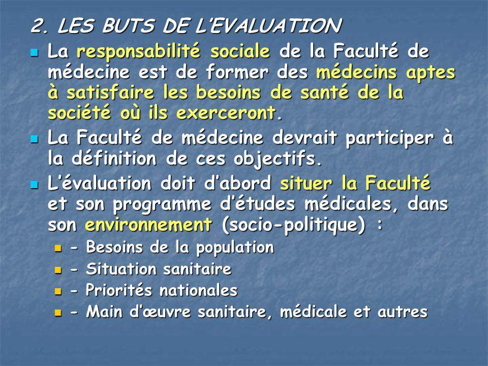 2. LES BUTS DE LEVALUATION La responsabilité sociale de la Faculté de médecine est de former des médecins aptes à satisfaire les besoins de santé de l