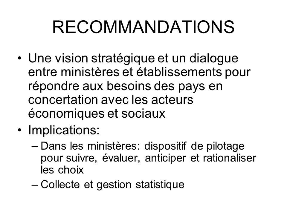 RECOMMANDATIONS Une vision stratégique et un dialogue entre ministères et établissements pour répondre aux besoins des pays en concertation avec les a