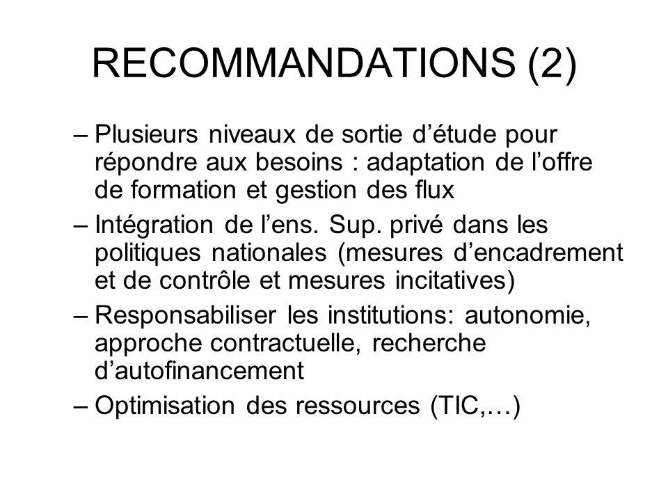 RECOMMANDATIONS (2) –Plusieurs niveaux de sortie détude pour répondre aux besoins : adaptation de loffre de formation et gestion des flux –Intégration