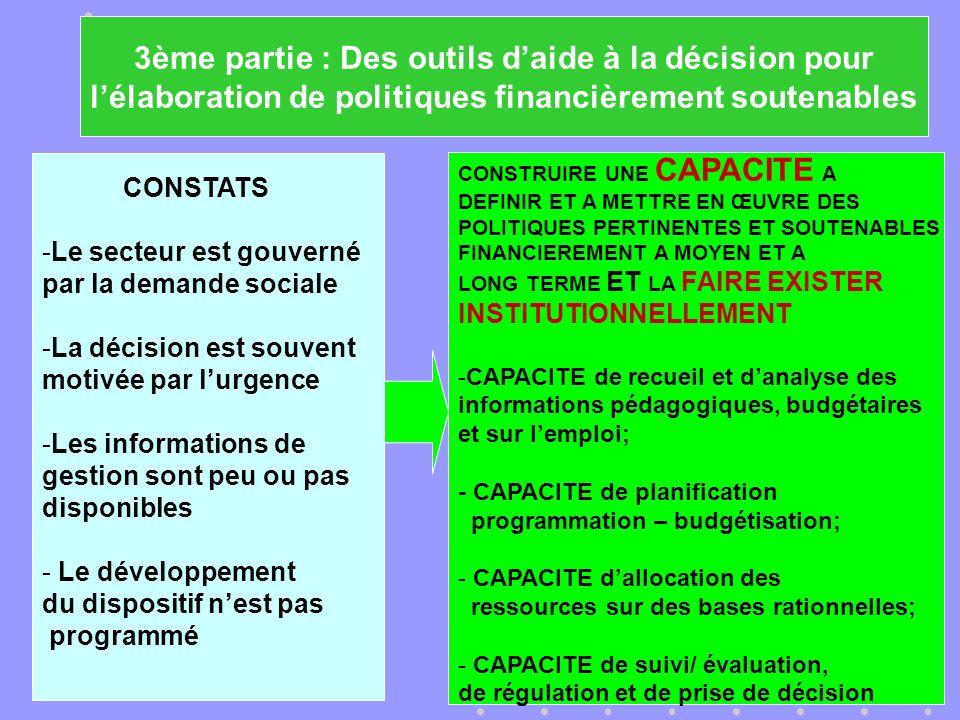 CONSTATS -Le secteur est gouverné par la demande sociale -La décision est souvent motivée par lurgence -Les informations de gestion sont peu ou pas disponibles - Le développement du dispositif nest pas programmé CONSTRUIRE UNE CAPACITE A DEFINIR ET A METTRE EN ŒUVRE DES POLITIQUES PERTINENTES ET SOUTENABLES FINANCIEREMENT A MOYEN ET A LONG TERME ET LA FAIRE EXISTER INSTITUTIONNELLEMENT -CAPACITE de recueil et danalyse des informations pédagogiques, budgétaires et sur lemploi; - CAPACITE de planification programmation – budgétisation; - CAPACITE dallocation des ressources sur des bases rationnelles; - CAPACITE de suivi/ évaluation, de régulation et de prise de décision 3ème partie : Des outils daide à la décision pour lélaboration de politiques financièrement soutenables