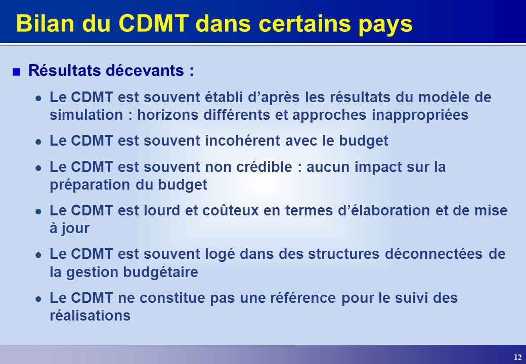 12 Bilan du CDMT dans certains pays Résultats décevants : Le CDMT est souvent établi daprès les résultats du modèle de simulation : horizons différents et approches inappropriées Le CDMT est souvent incohérent avec le budget Le CDMT est souvent non crédible : aucun impact sur la préparation du budget Le CDMT est lourd et coûteux en termes délaboration et de mise à jour Le CDMT est souvent logé dans des structures déconnectées de la gestion budgétaire Le CDMT ne constitue pas une référence pour le suivi des réalisations