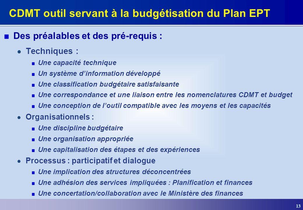 13 CDMT outil servant à la budgétisation du Plan EPT Des préalables et des pré-requis : Techniques : Une capacité technique Un système dinformation dé
