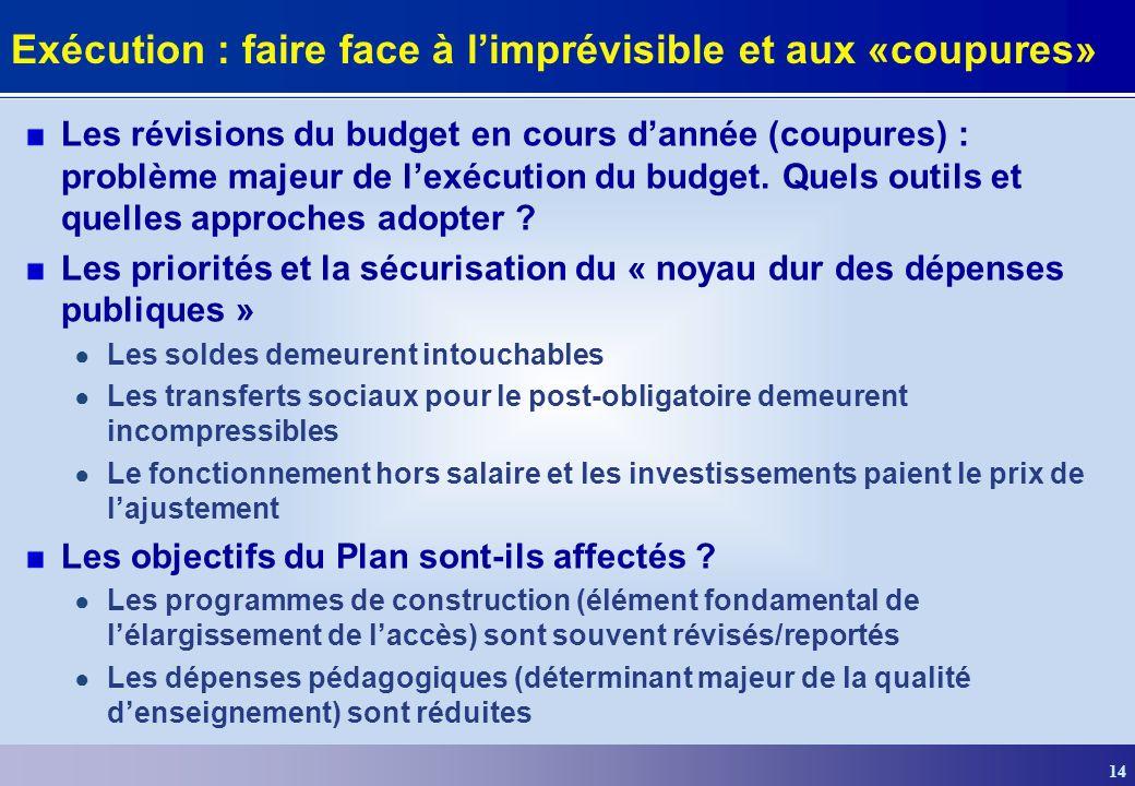 14 Exécution : faire face à limprévisible et aux «coupures» Les révisions du budget en cours dannée (coupures) : problème majeur de lexécution du budget.