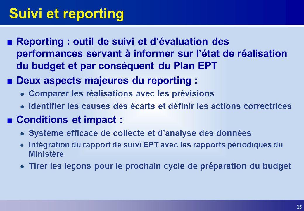 15 Suivi et reporting Reporting : outil de suivi et dévaluation des performances servant à informer sur létat de réalisation du budget et par conséque