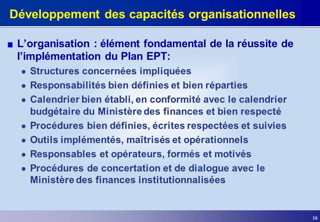 16 Développement des capacités organisationnelles Lorganisation : élément fondamental de la réussite de limplémentation du Plan EPT: Structures concer