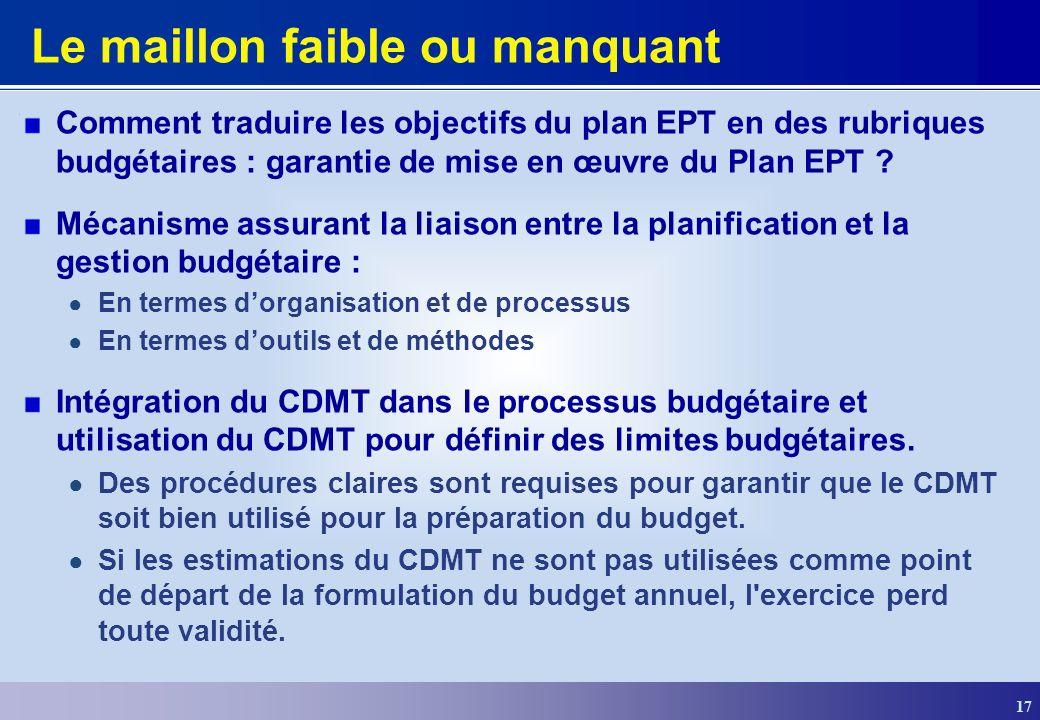 17 Le maillon faible ou manquant Comment traduire les objectifs du plan EPT en des rubriques budgétaires : garantie de mise en œuvre du Plan EPT ? Méc