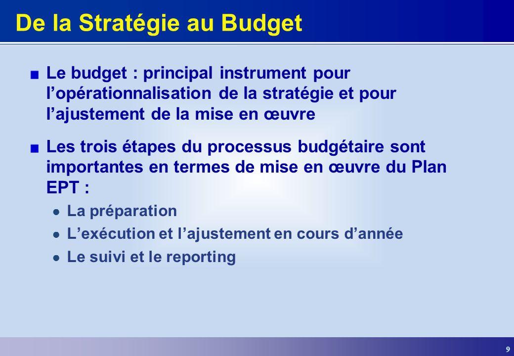 9 De la Stratégie au Budget Le budget : principal instrument pour lopérationnalisation de la stratégie et pour lajustement de la mise en œuvre Les trois étapes du processus budgétaire sont importantes en termes de mise en œuvre du Plan EPT : La préparation Lexécution et lajustement en cours dannée Le suivi et le reporting