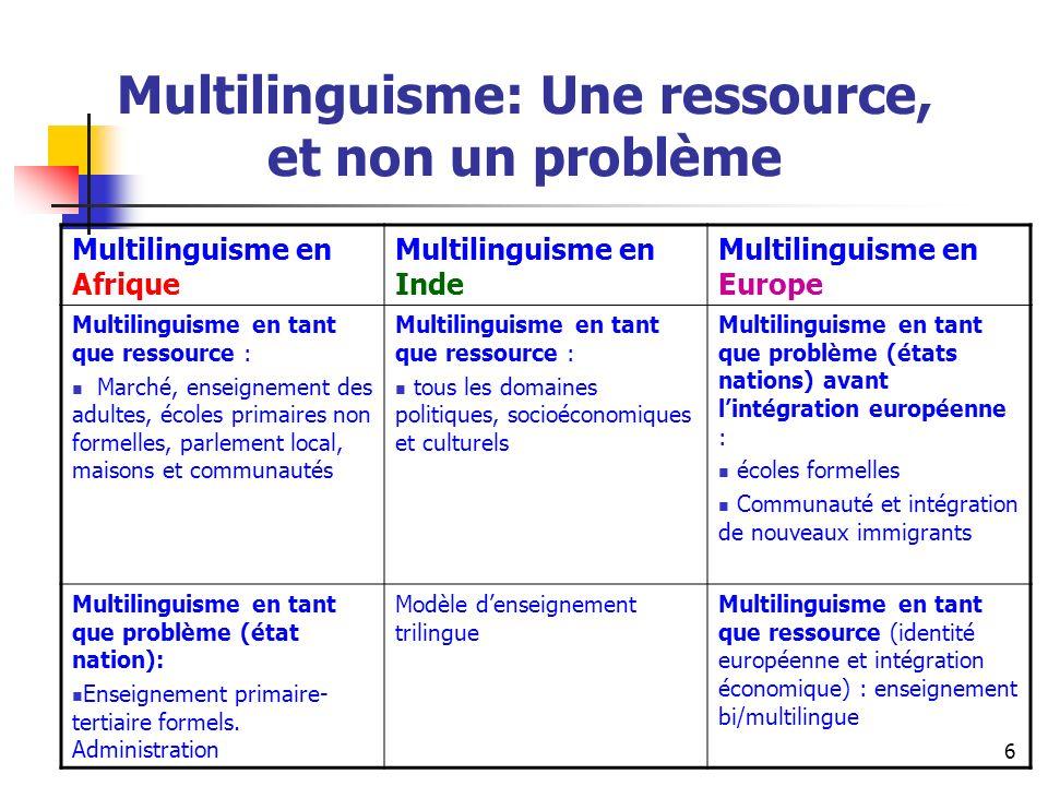 27 Usage des langues africaines pour promouvoir un enseignement de qualité : Quest-ce que cela implique.