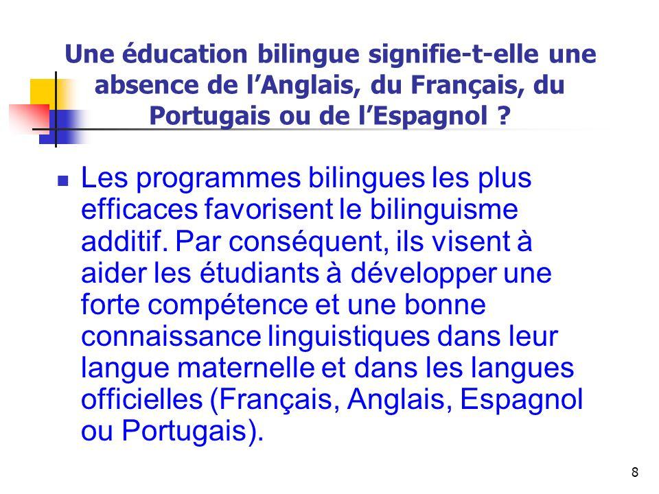 19 Avantages de lenseignement bilingue : Burkina Faso (Taux de réussite au Certificat de fin détudes primaires (Paul Taryam, Bamako 2007))