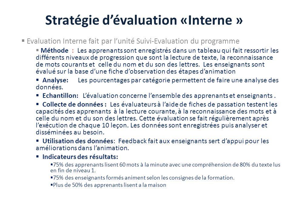 Stratégie dévaluation «Interne » Evaluation Interne fait par lunité Suivi-Evaluation du programme Méthode : Les apprenants sont enregistrés dans un ta