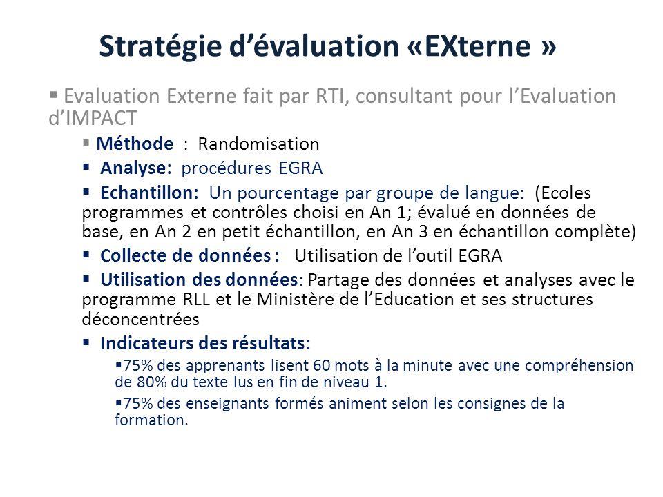 Stratégie dévaluation «EXterne » Evaluation Externe fait par RTI, consultant pour lEvaluation dIMPACT Méthode : Randomisation Analyse: procédures EGRA