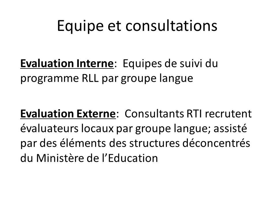 Equipe et consultations Evaluation Interne: Equipes de suivi du programme RLL par groupe langue Evaluation Externe: Consultants RTI recrutent évaluate