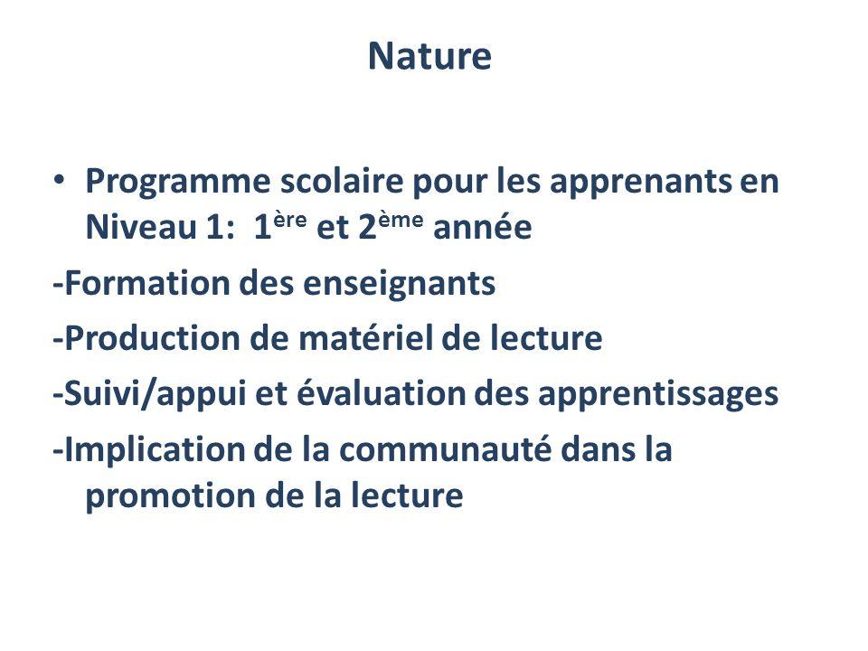 Nature Programme scolaire pour les apprenants en Niveau 1: 1 ère et 2 ème année -Formation des enseignants -Production de matériel de lecture -Suivi/a