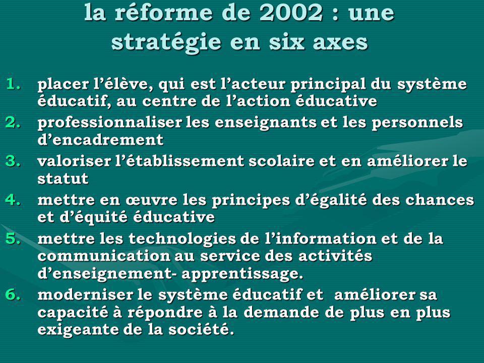 la réforme de 2002 : une stratégie en six axes 1.placer lélève, qui est lacteur principal du système éducatif, au centre de laction éducative 2.profes