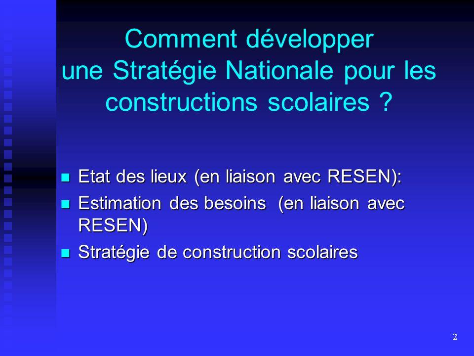 2 Comment développer une Stratégie Nationale pour les constructions scolaires ? Etat des lieux (en liaison avec RESEN): Etat des lieux (en liaison ave