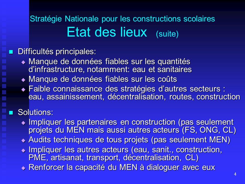 4 Stratégie Nationale pour les constructions scolaires Etat des lieux (suite) Difficultés principales: Difficultés principales: Manque de données fiab