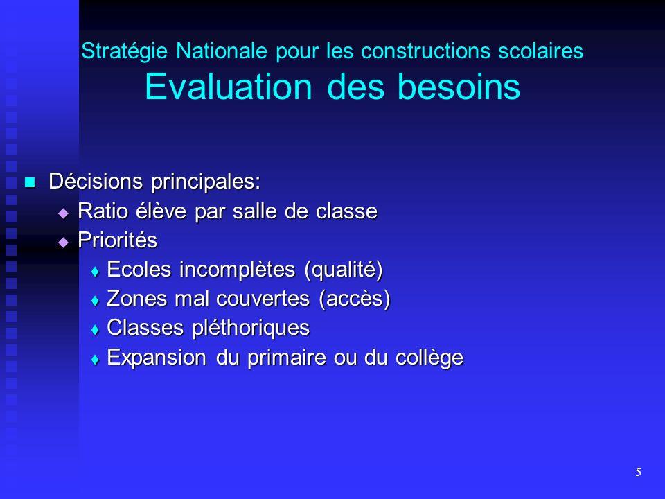 5 Stratégie Nationale pour les constructions scolaires Evaluation des besoins Décisions principales: Décisions principales: Ratio élève par salle de c