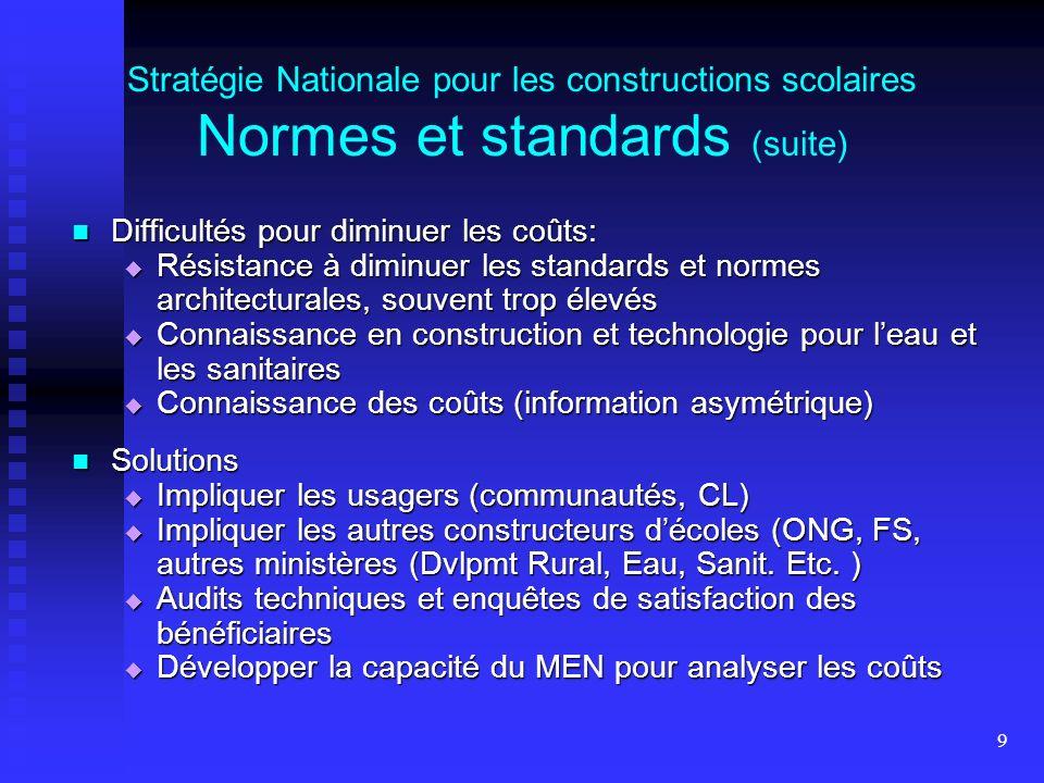 9 Stratégie Nationale pour les constructions scolaires Normes et standards (suite) Difficultés pour diminuer les coûts: Difficultés pour diminuer les