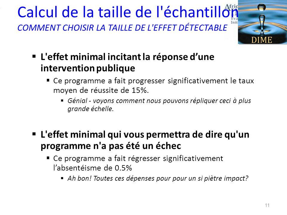 Calcul de la taille de l'échantillon COMMENT CHOISIR LA TAILLE DE L'EFFET DÉTECTABLE L'effet minimal incitant la réponse dune intervention publique Ce