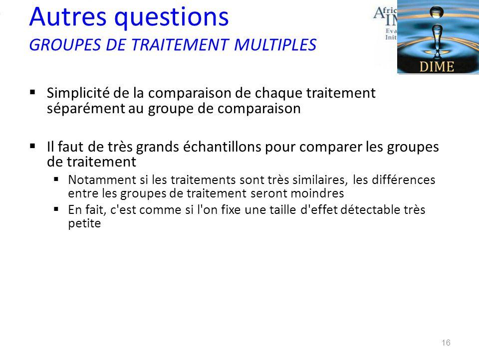 Autres questions GROUPES DE TRAITEMENT MULTIPLES Simplicité de la comparaison de chaque traitement séparément au groupe de comparaison Il faut de très