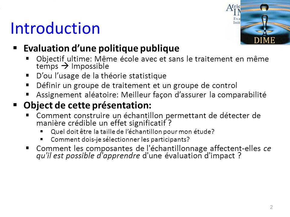 Introduction Evaluation dune politique publique Objectif ultime: Même école avec et sans le traitement en même temps Impossible Dou lusage de la théor