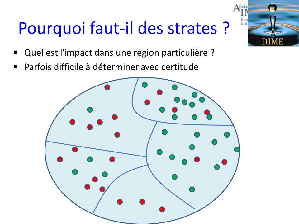 Pourquoi faut-il des strates ? Quel est l'impact dans une région particulière ? Parfois difficile à déterminer avec certitude