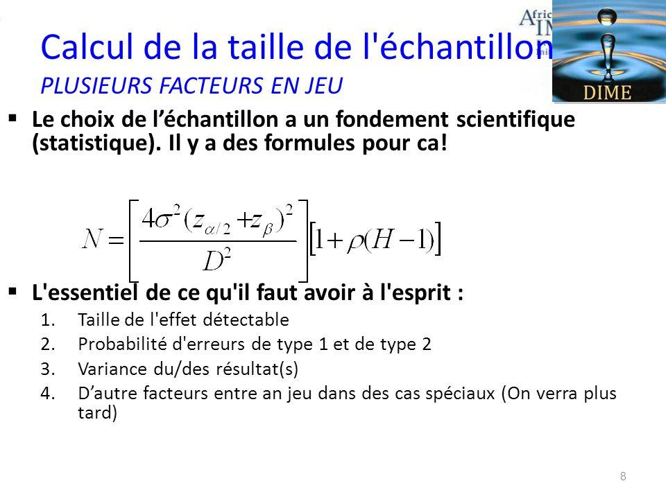 Calcul de la taille de l'échantillon PLUSIEURS FACTEURS EN JEU Le choix de léchantillon a un fondement scientifique (statistique). Il y a des formules