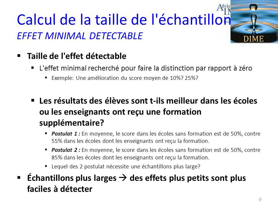 Calcul de la taille de l'échantillon EFFET MINIMAL DETECTABLE Taille de l'effet détectable L'effet minimal recherché pour faire la distinction par rap