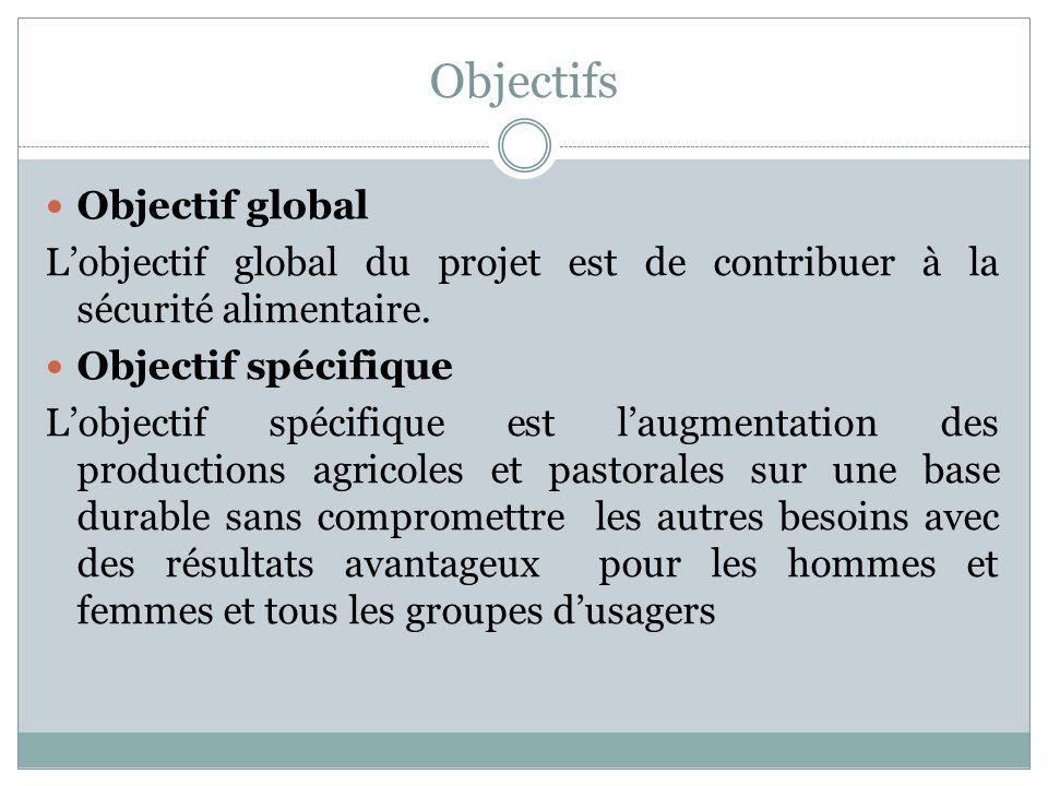 Objectifs Objectif global Lobjectif global du projet est de contribuer à la sécurité alimentaire. Objectif spécifique Lobjectif spécifique est laugmen