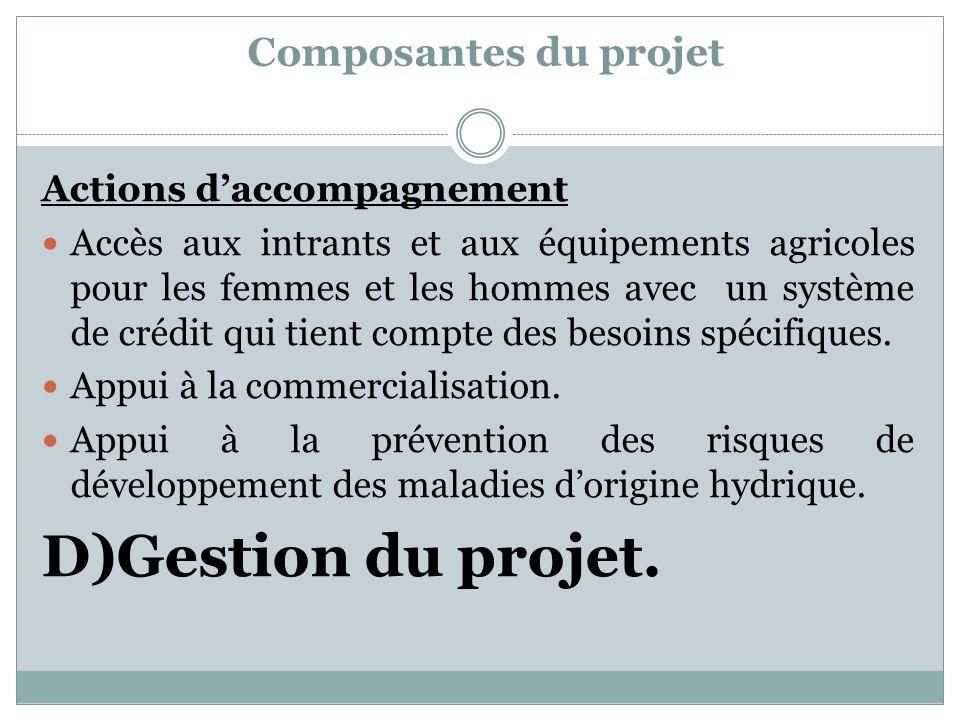 Composantes du projet Actions daccompagnement Accès aux intrants et aux équipements agricoles pour les femmes et les hommes avec un système de crédit