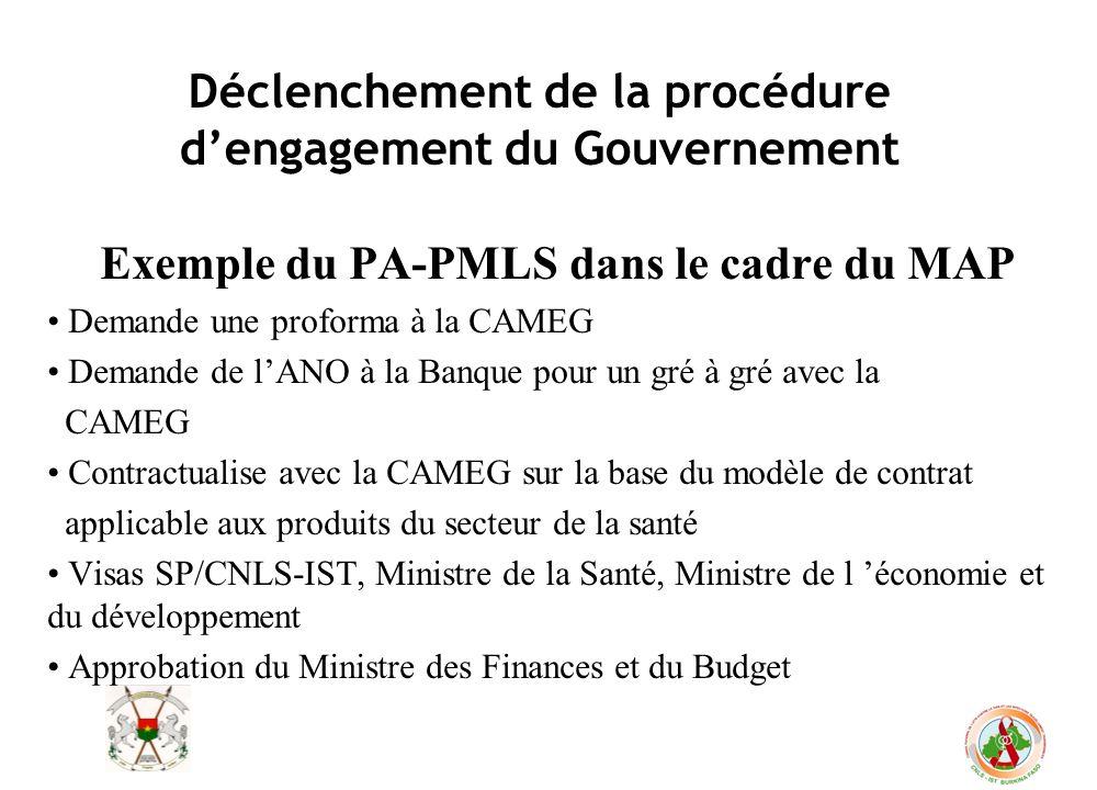Déclenchement de la procédure dengagement du Gouvernement Exemple du PA-PMLS dans le cadre du MAP Demande une proforma à la CAMEG Demande de lANO à la
