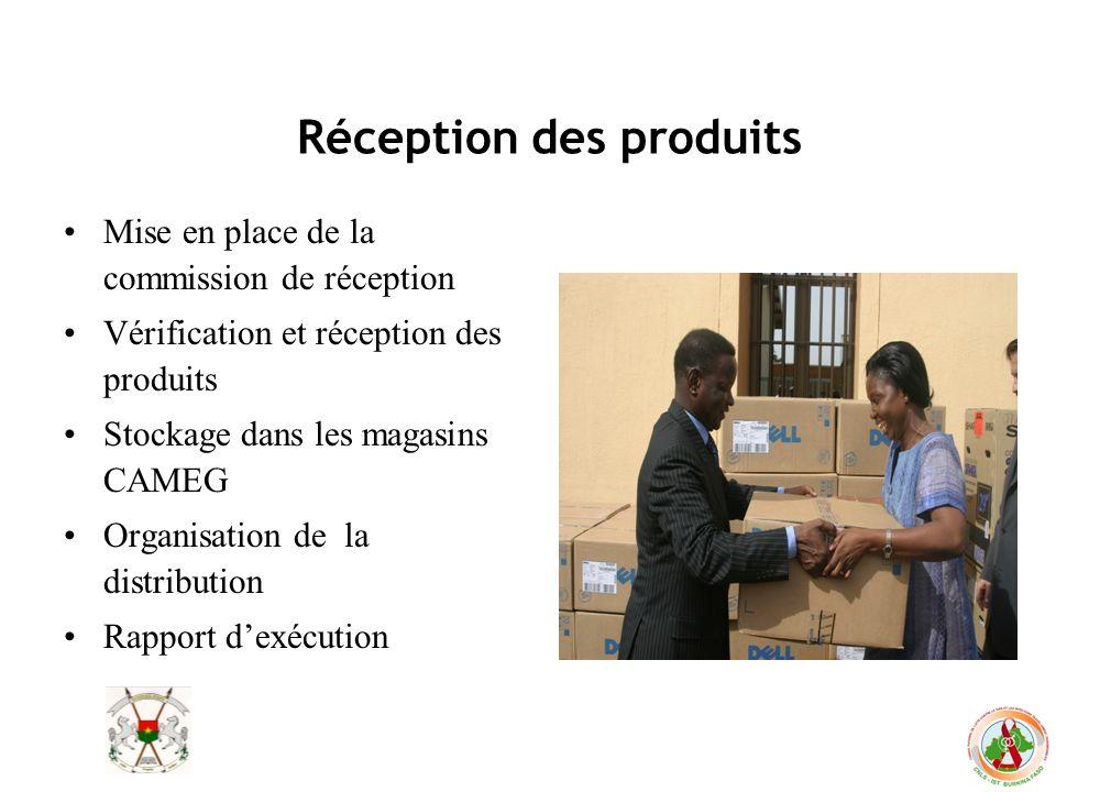 Réception des produits Mise en place de la commission de réception Vérification et réception des produits Stockage dans les magasins CAMEG Organisatio