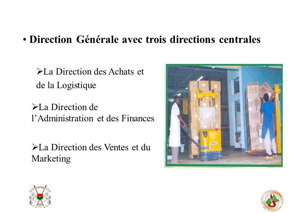 Direction Générale avec trois directions centrales La Direction des Achats et de la Logistique La Direction de lAdministration et des Finances La Dire
