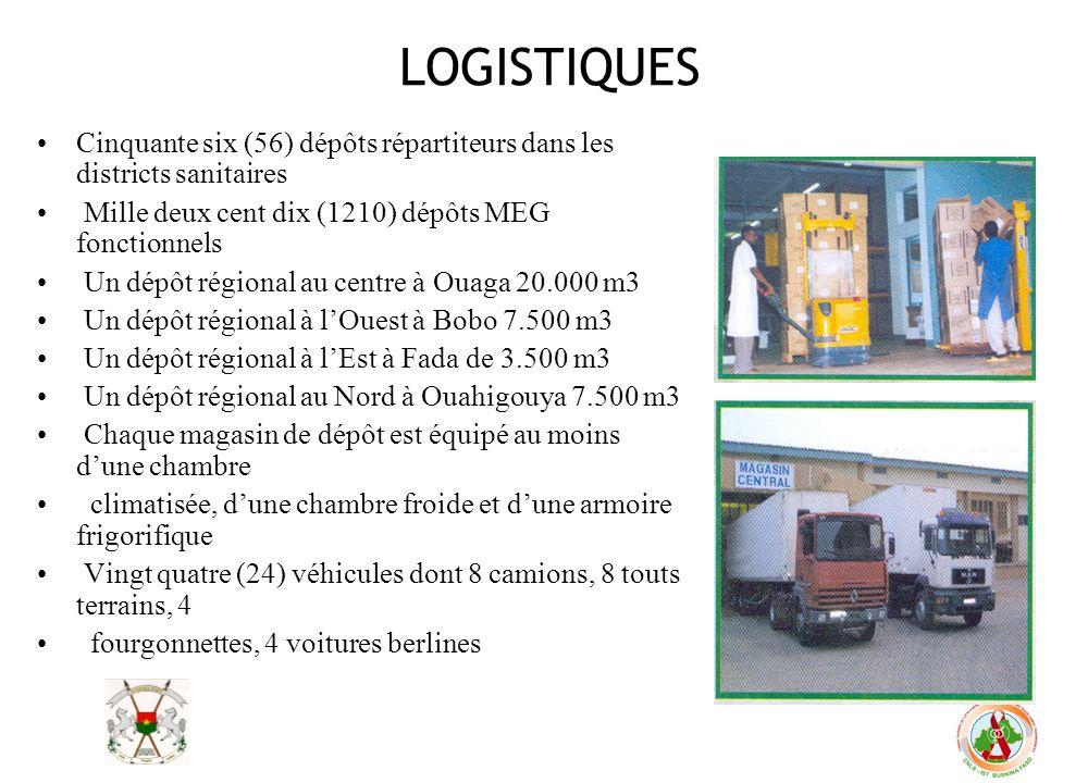 LOGISTIQUES Cinquante six (56) dépôts répartiteurs dans les districts sanitaires Mille deux cent dix (1210) dépôts MEG fonctionnels Un dépôt régional