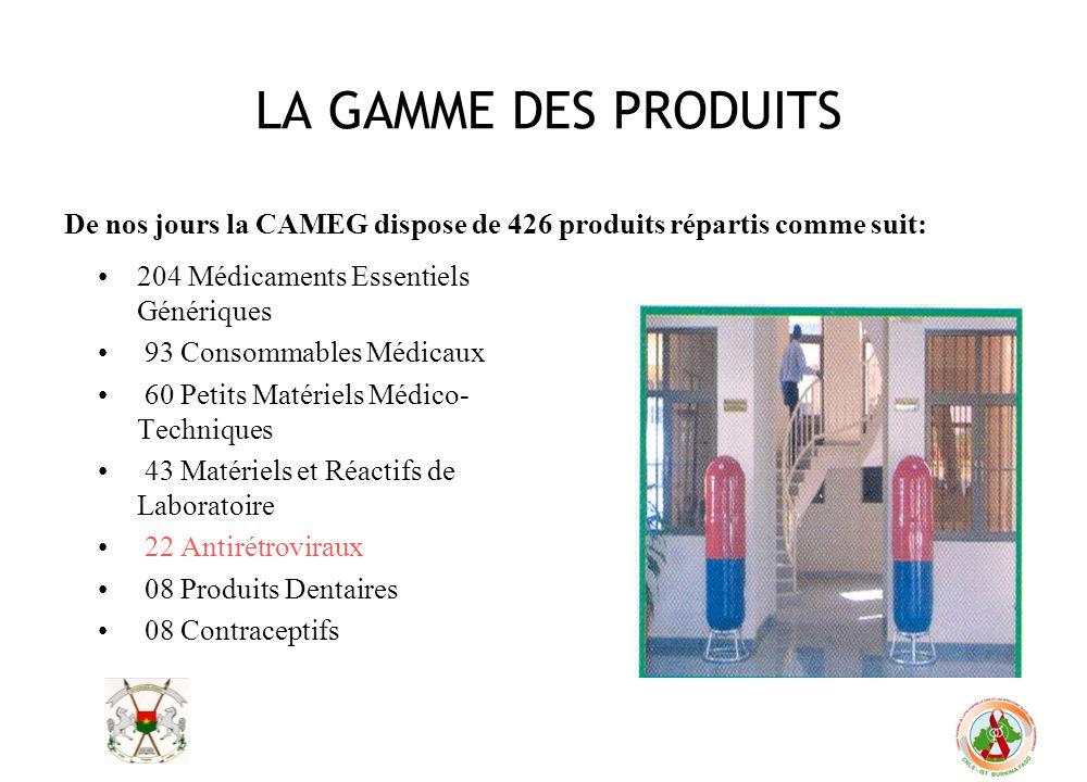 LA GAMME DES PRODUITS 204 Médicaments Essentiels Génériques 93 Consommables Médicaux 60 Petits Matériels Médico- Techniques 43 Matériels et Réactifs d