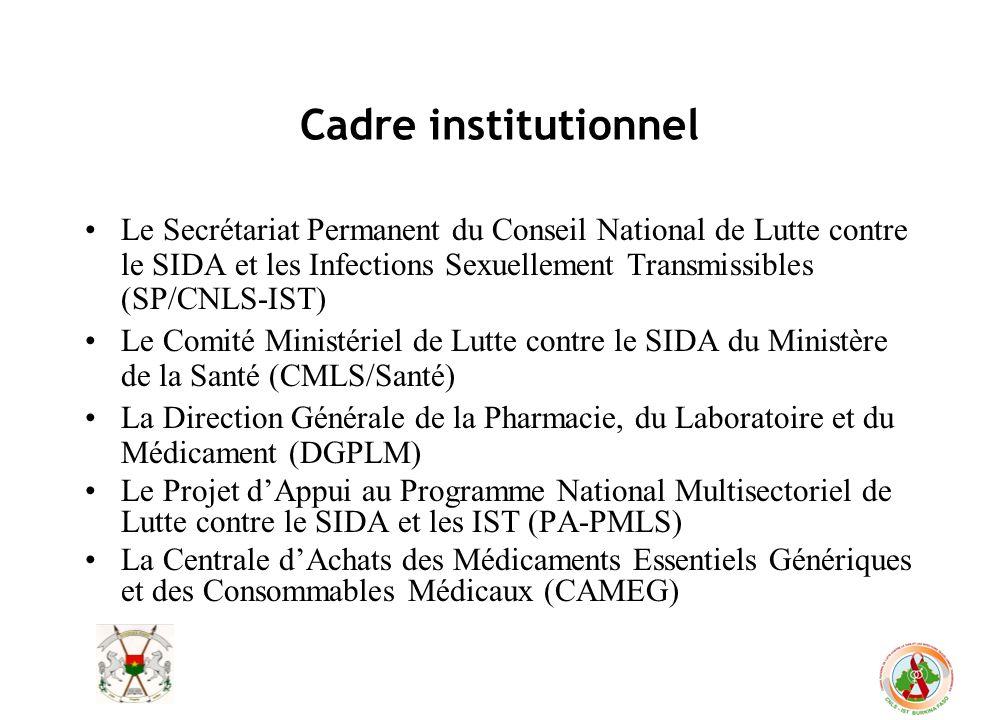 Cadre institutionnel Le Secrétariat Permanent du Conseil National de Lutte contre le SIDA et les Infections Sexuellement Transmissibles (SP/CNLS-IST)