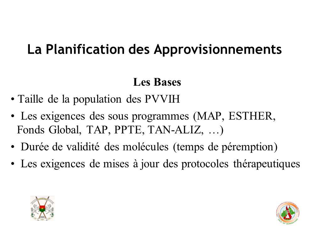 La Planification des Approvisionnements Les Bases Taille de la population des PVVIH Les exigences des sous programmes (MAP, ESTHER, Fonds Global, TAP,