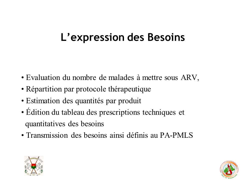 Lexpression des Besoins Evaluation du nombre de malades à mettre sous ARV, Répartition par protocole thérapeutique Estimation des quantités par produi