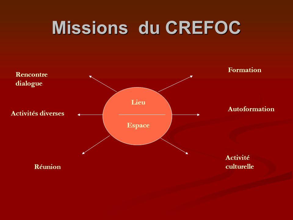 Qui organise les actions pédagogiques et culturelles du CREFOC .