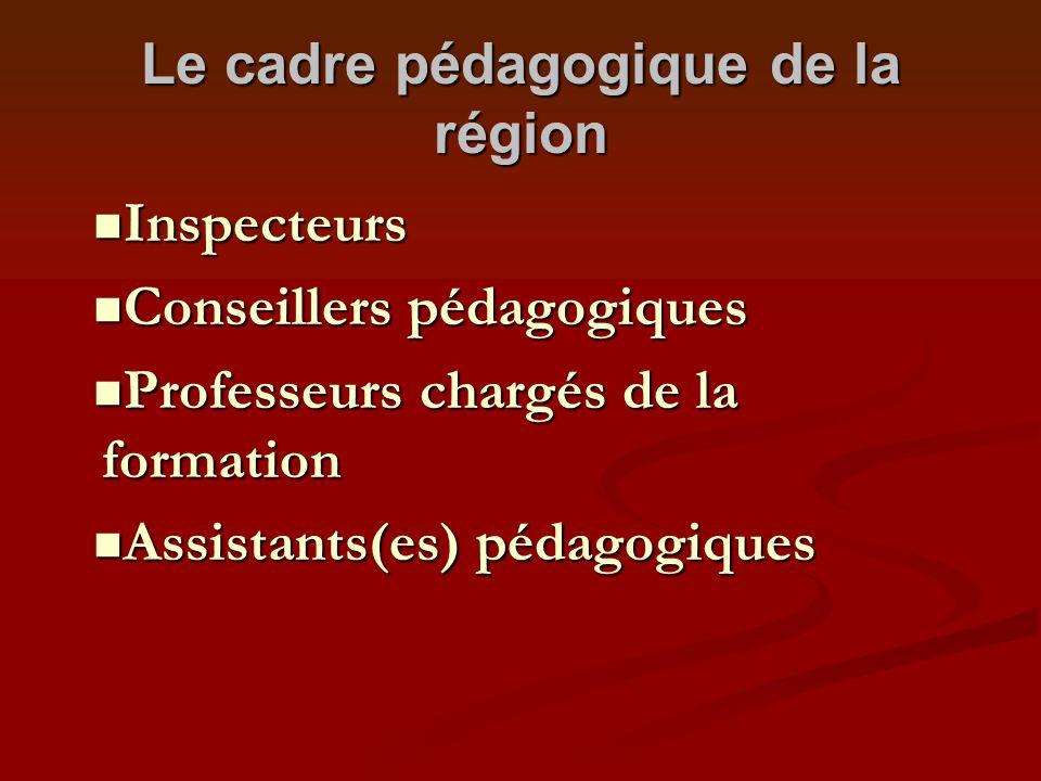 Le conseil consultatif du CREFOC (en fonction des besoins public) (Questionnaires, Fiches dévaluations, initiative personnelle,…)