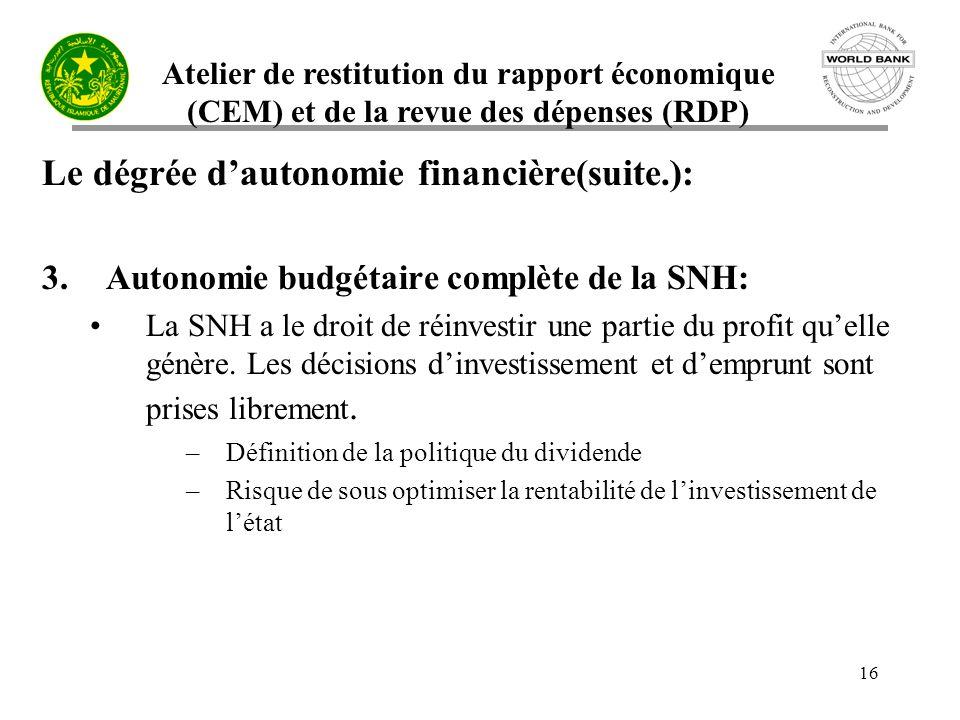 Atelier de restitution du rapport économique (CEM) et de la revue des dépenses (RDP) 16 Le dégrée dautonomie financière(suite.): 3.Autonomie budgétaire complète de la SNH: La SNH a le droit de réinvestir une partie du profit quelle génère.