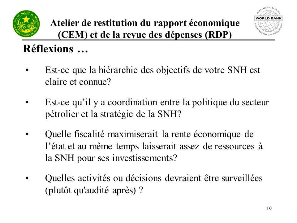 Atelier de restitution du rapport économique (CEM) et de la revue des dépenses (RDP) 19 Réflexions … Est-ce que la hiérarchie des objectifs de votre SNH est claire et connue.