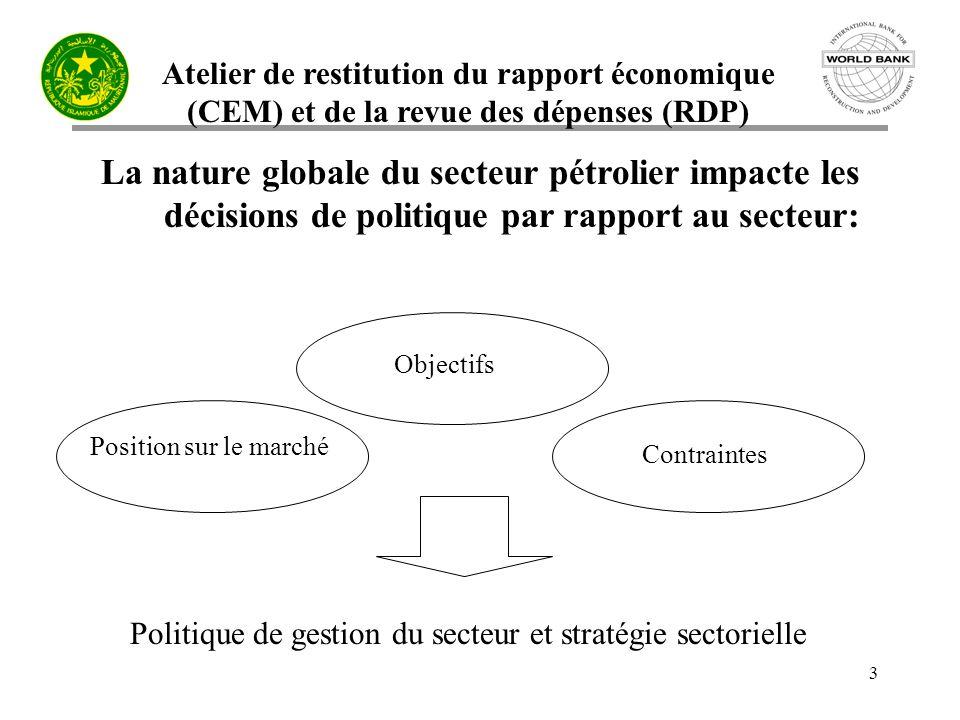 Atelier de restitution du rapport économique (CEM) et de la revue des dépenses (RDP) 3 La nature globale du secteur pétrolier impacte les décisions de politique par rapport au secteur: Position sur le marché Politique de gestion du secteur et stratégie sectorielle Objectifs Contraintes