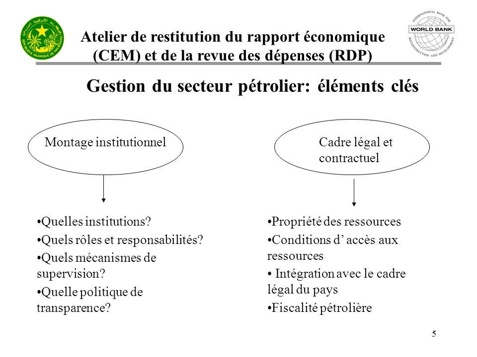 Atelier de restitution du rapport économique (CEM) et de la revue des dépenses (RDP) 5 Gestion du secteur pétrolier: éléments clés Montage institutionnelCadre légal et contractuel Quelles institutions.