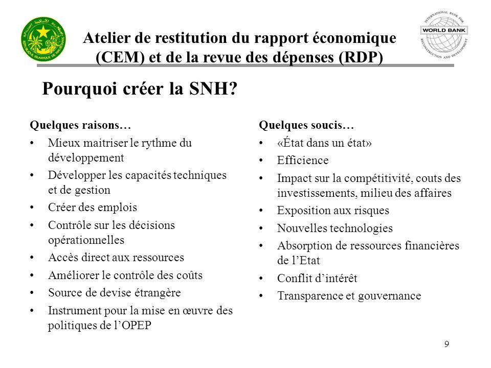 Atelier de restitution du rapport économique (CEM) et de la revue des dépenses (RDP) 9 Pourquoi créer la SNH.