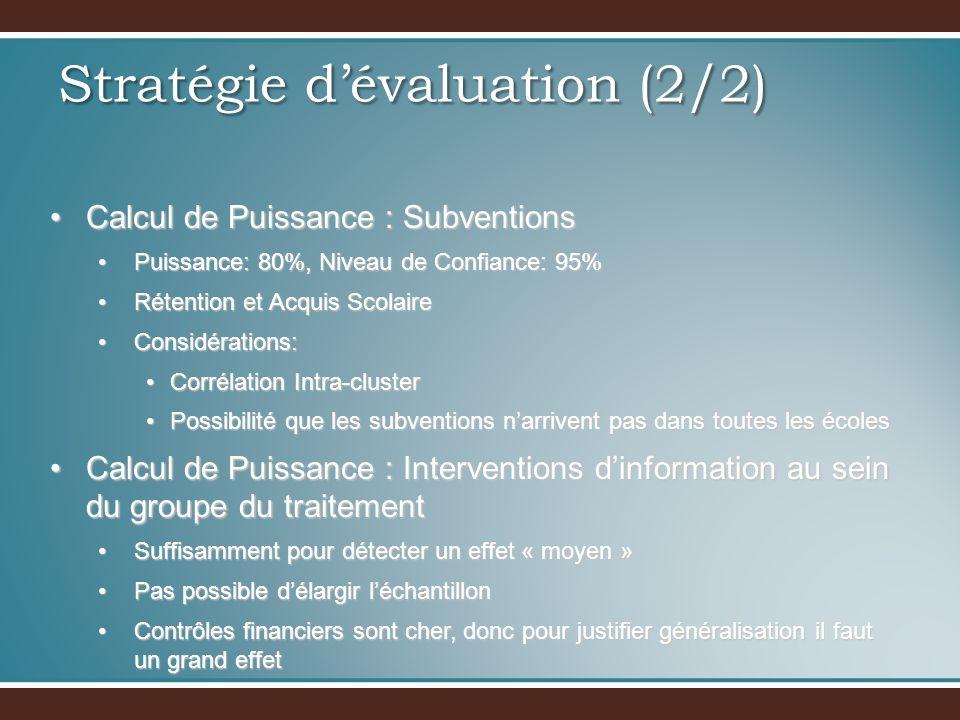 Stratégie dévaluation (2/2) Calcul de Puissance : SubventionsCalcul de Puissance : Subventions Puissance: 80%, Niveau de Confiance: 95%Puissance: 80%, Niveau de Confiance: 95% Rétention et Acquis ScolaireRétention et Acquis Scolaire Considérations:Considérations: Corrélation Intra-clusterCorrélation Intra-cluster Possibilité que les subventions narrivent pas dans toutes les écolesPossibilité que les subventions narrivent pas dans toutes les écoles Calcul de Puissance : Interventions dinformation au sein du groupe du traitementCalcul de Puissance : Interventions dinformation au sein du groupe du traitement Suffisamment pour détecter un effet « moyen »Suffisamment pour détecter un effet « moyen » Pas possible délargir léchantillonPas possible délargir léchantillon Contrôles financiers sont cher, donc pour justifier généralisation il faut un grand effetContrôles financiers sont cher, donc pour justifier généralisation il faut un grand effet