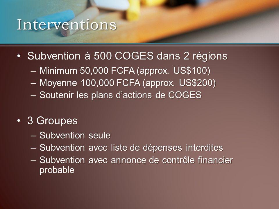 Subvention à 500 COGES dans 2 régionsSubvention à 500 COGES dans 2 régions –Minimum 50,000 FCFA (approx.