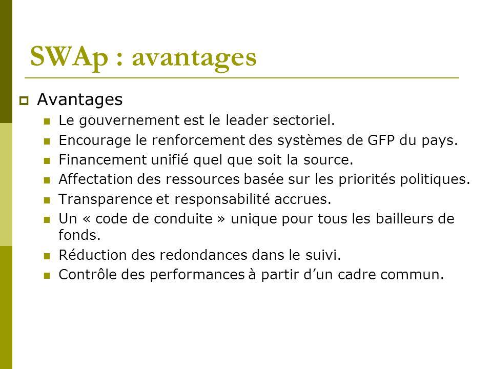 SWAp : avantages Avantages Le gouvernement est le leader sectoriel.