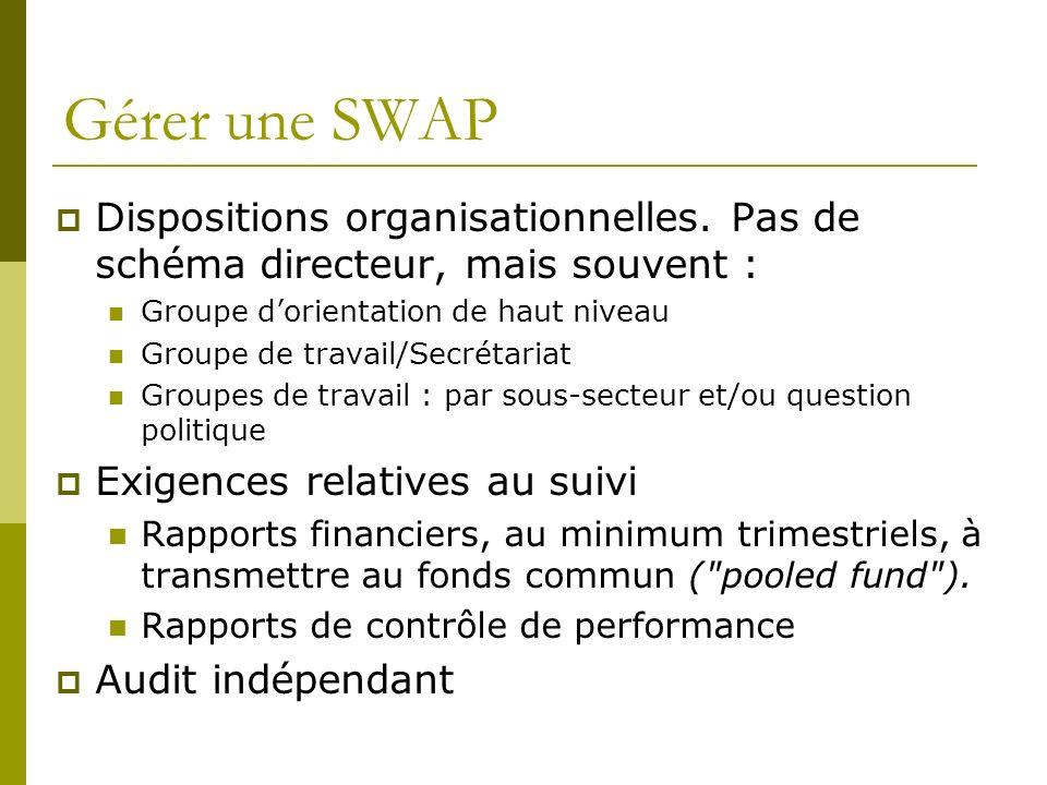 Gérer une SWAP Dispositions organisationnelles.